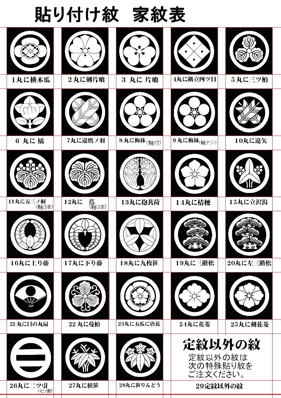貼り紋(別注紋) : 携帯からコピーする方法 : すべての講義